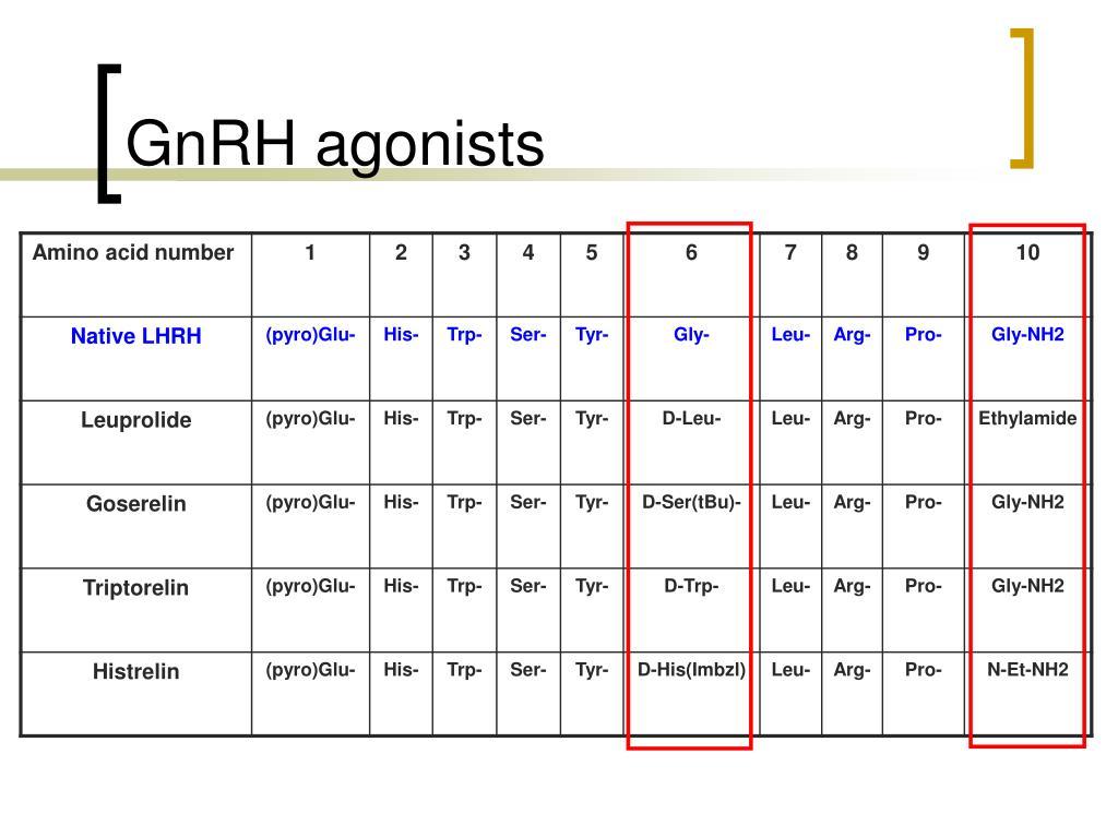 GnRH agonists