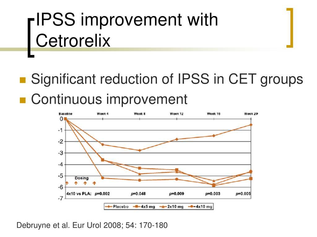 IPSS improvement with Cetrorelix