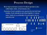 process design48
