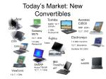 today s market new convertibles