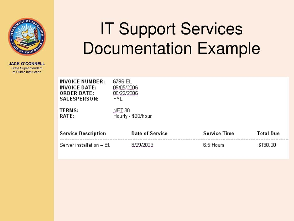IT Support Services Documentation Example