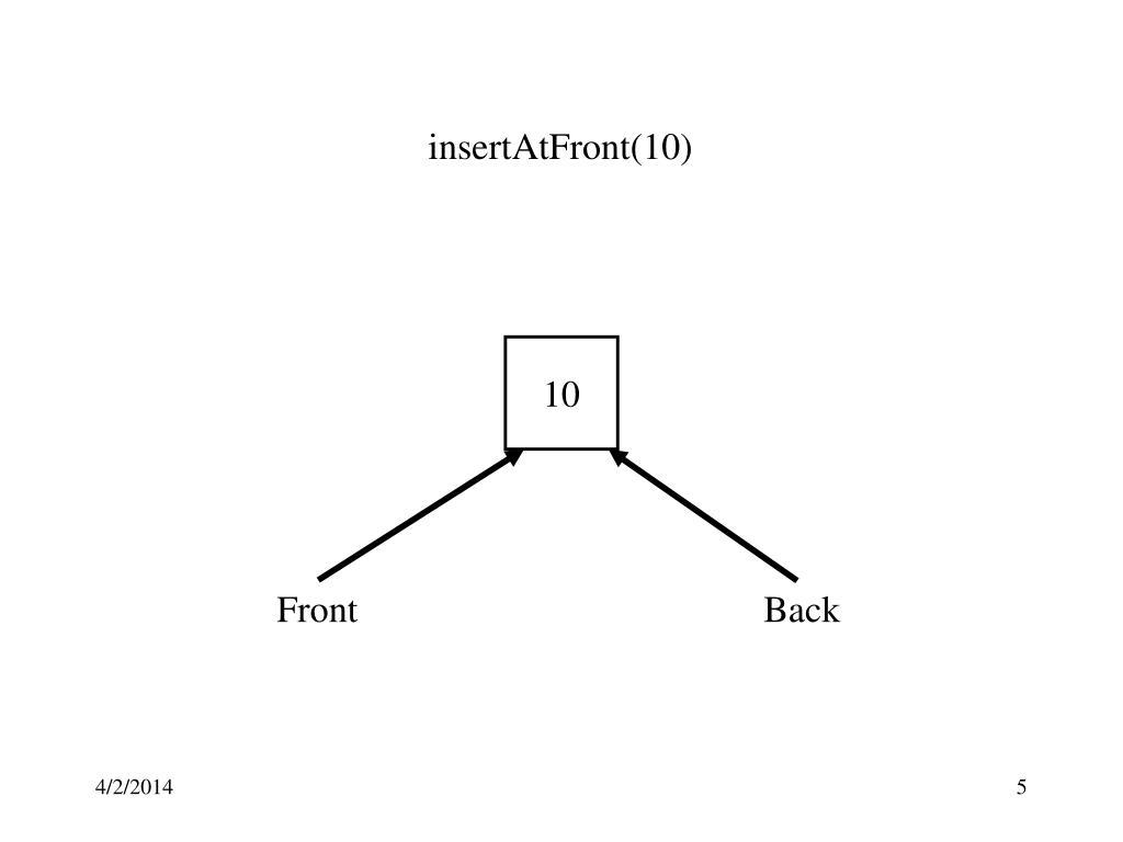 insertAtFront(10)