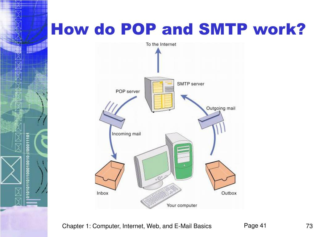 How do POP and SMTP work?