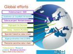 global efforts