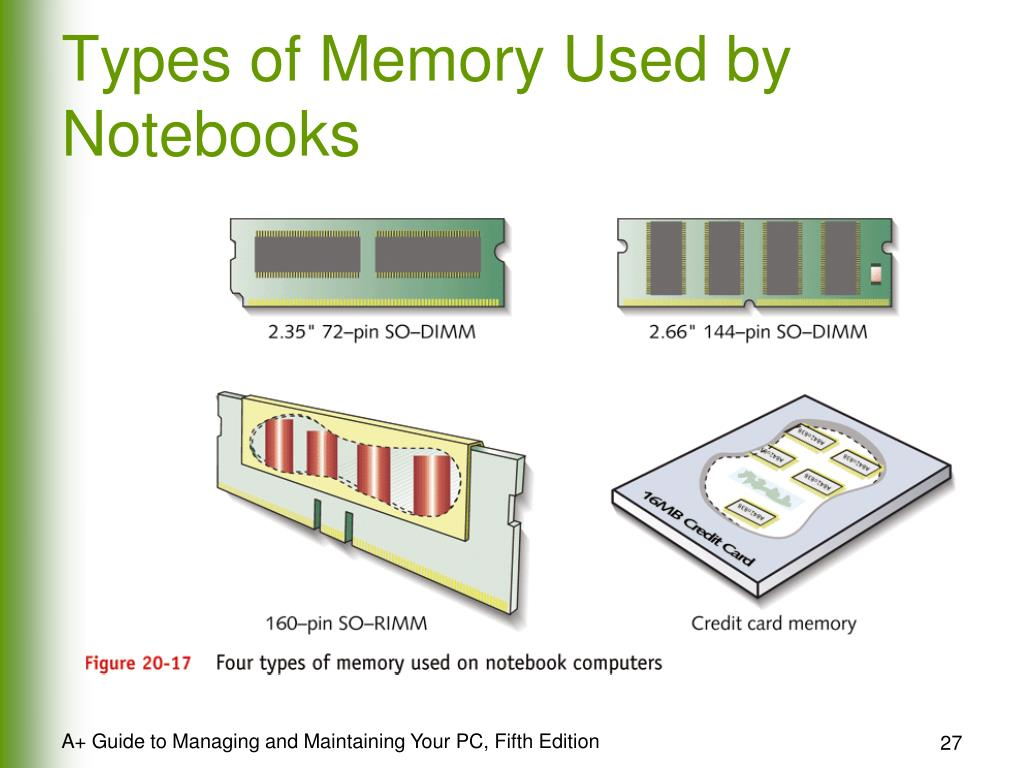 Types of Memory Used by Notebooks