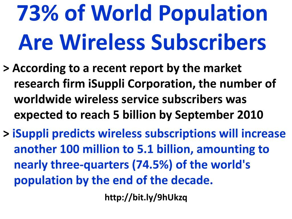 73% of World Population Are Wireless Subscribers