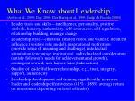 what we know about leadership avolio et al 2009 day 2000 den hartog et al 1999 judge piccolo 2004