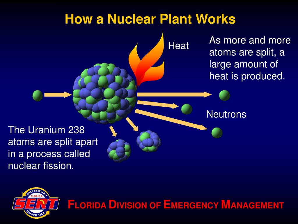 As more and more atoms are split, a large amount of heat is produced.