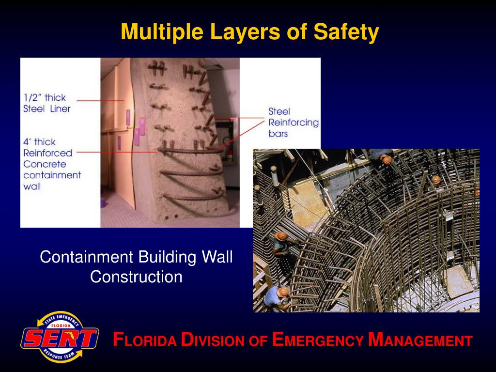Multiple Layers of Safety