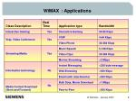 wimax applications