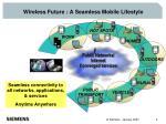 wireless future a seamless mobile lifestyle