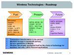 wireless technologies roadmap