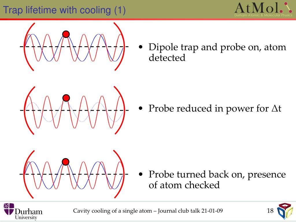 Trap lifetime with cooling (1)