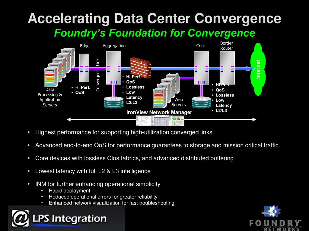 Accelerating Data Center Convergence