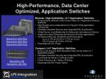high performance data center optimized application switches