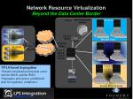 network resource virtualization beyond the data center border