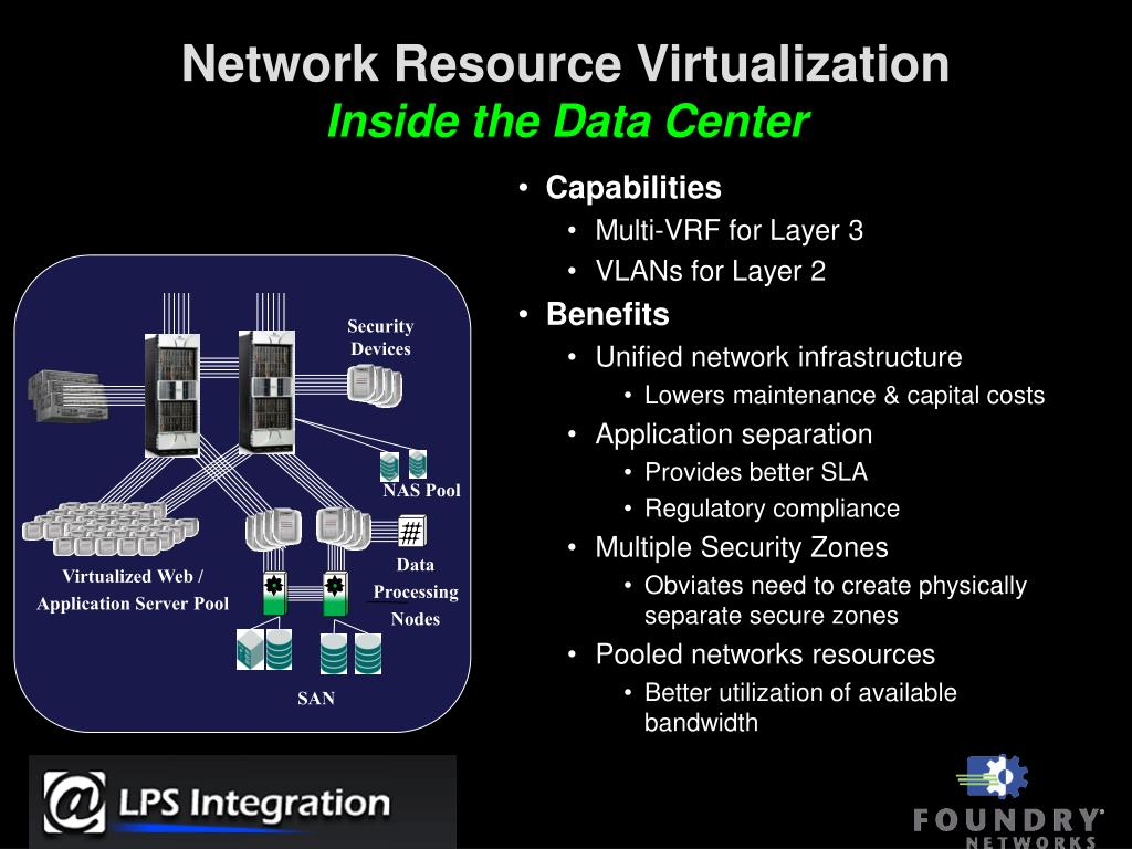 Network Resource Virtualization