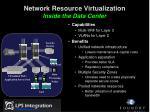 network resource virtualization inside the data center