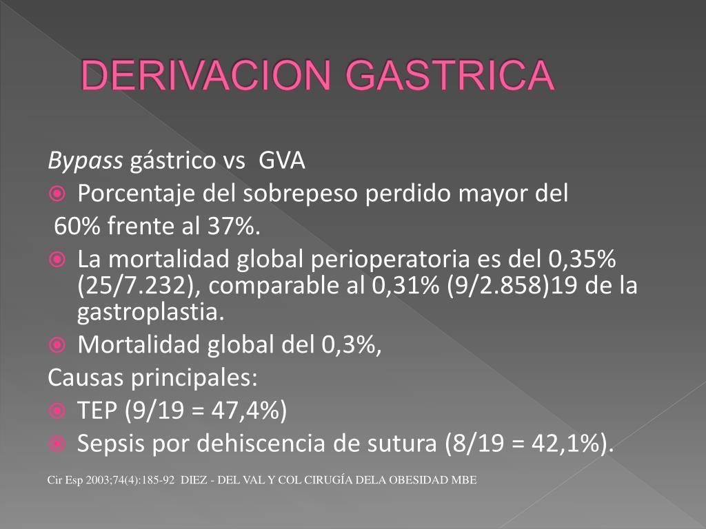 DERIVACION GASTRICA