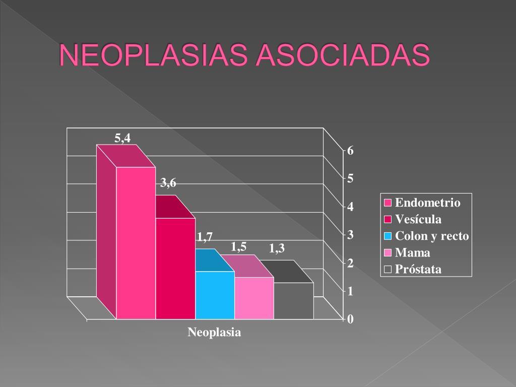 NEOPLASIAS ASOCIADAS