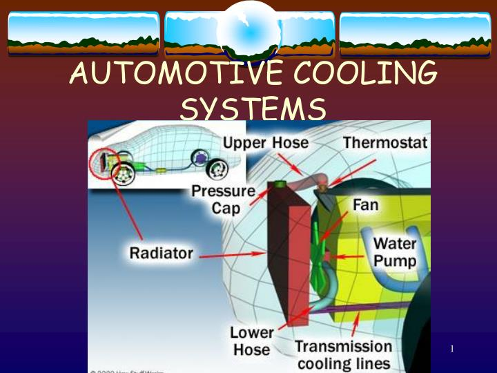 automotive cooling systems n.