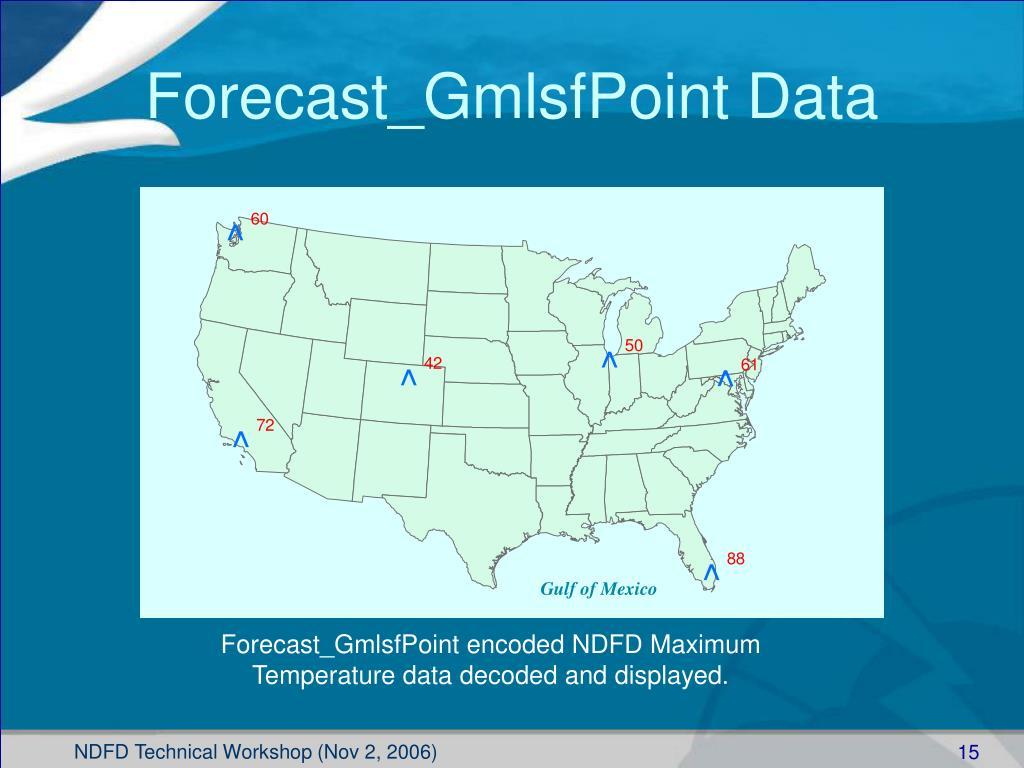 Forecast_GmlsfPoint Data