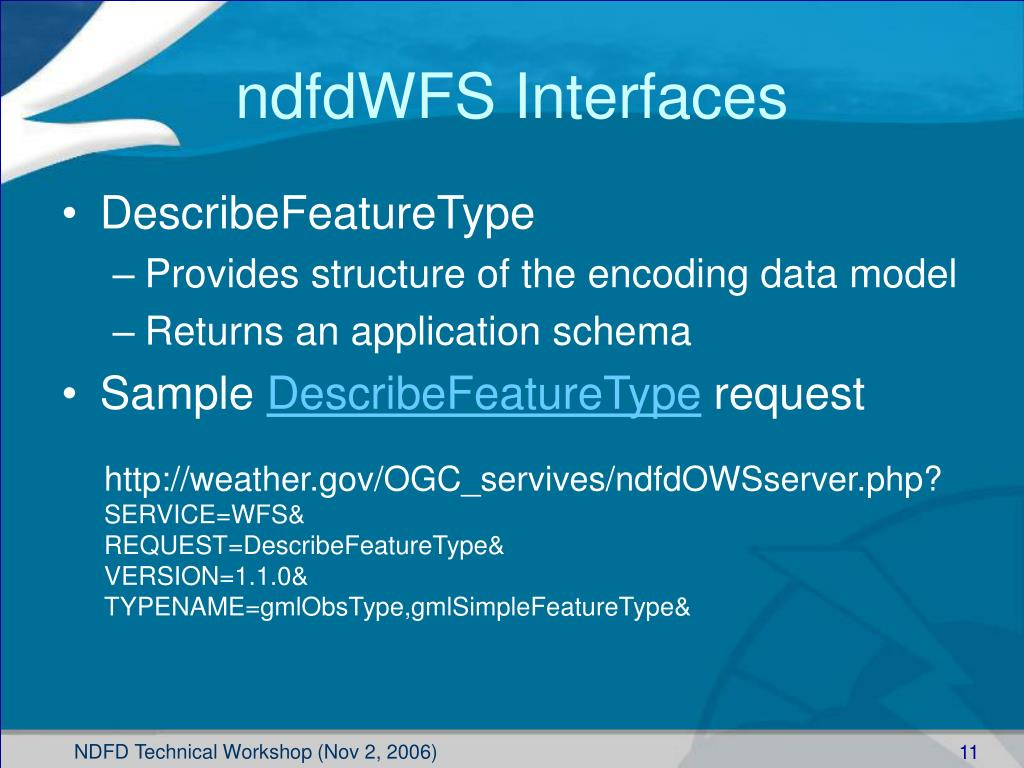 ndfdWFS Interfaces