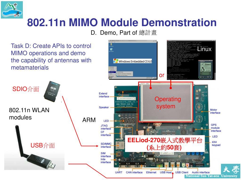 802.11n MIMO Module Demonstration