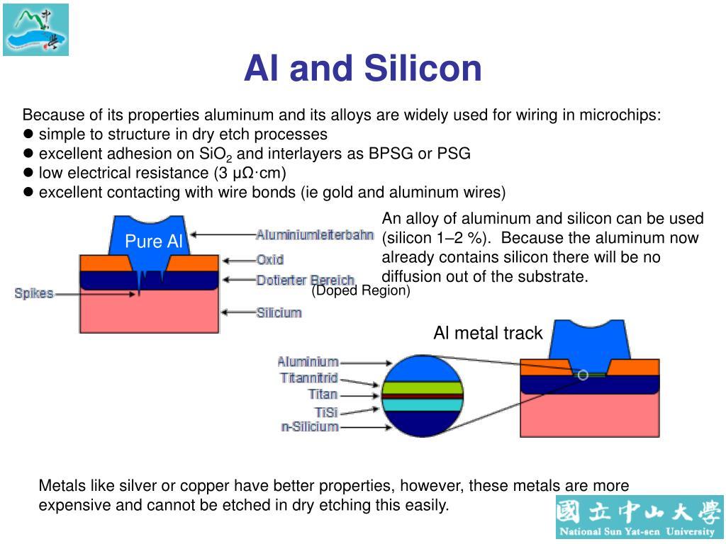 Al and Silicon