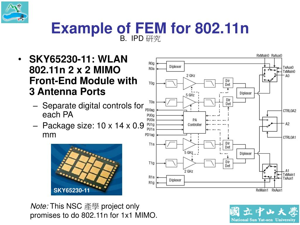 Example of FEM for 802.11n