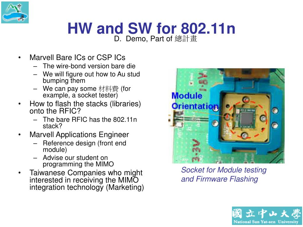 HW and SW