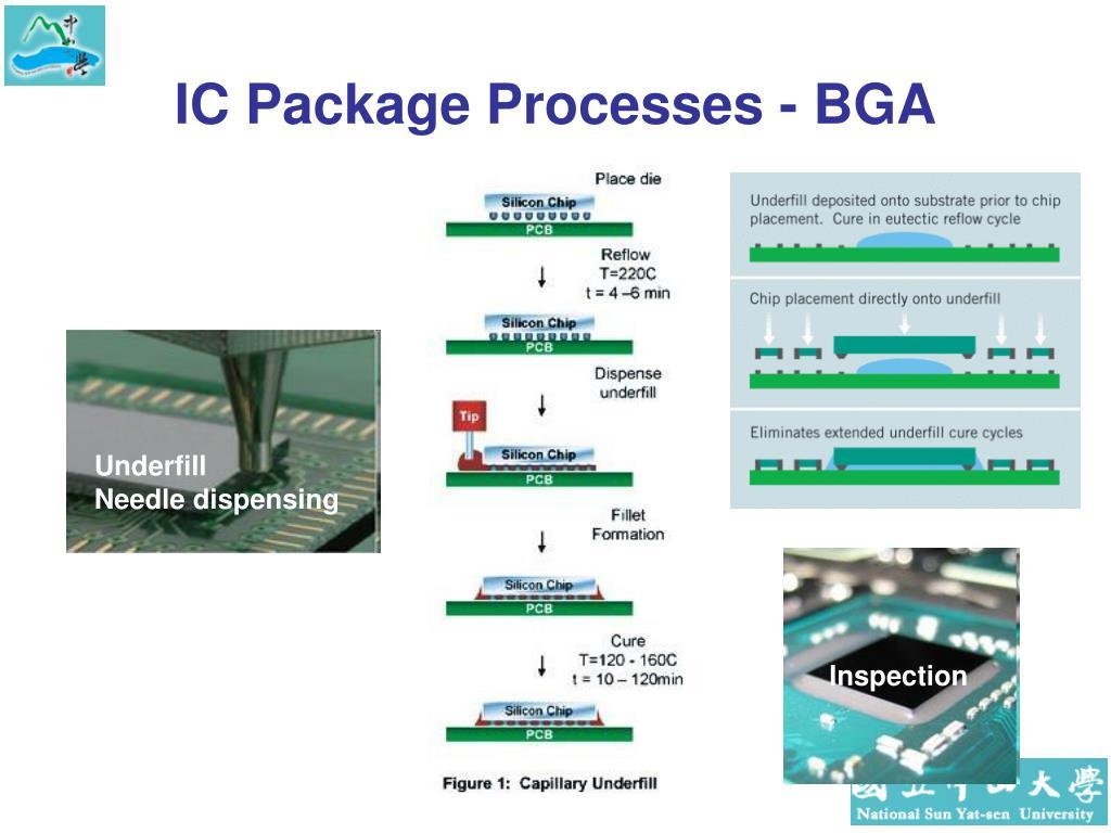 IC Package Processes - BGA