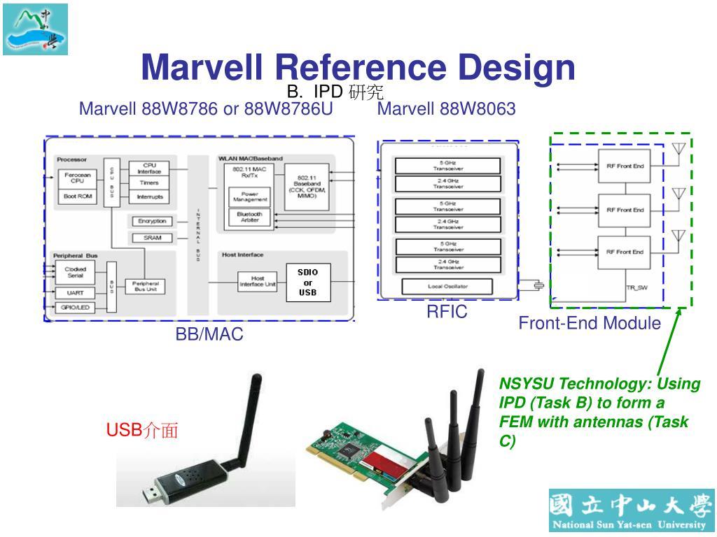 Marvell Reference Design