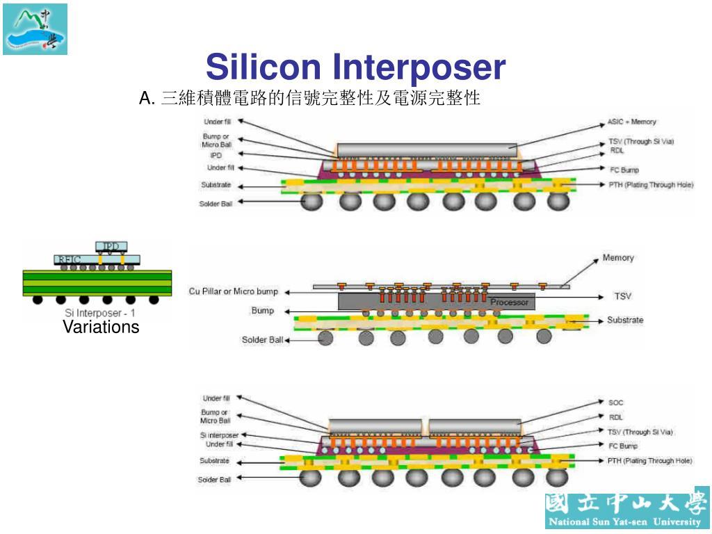 Silicon Interposer