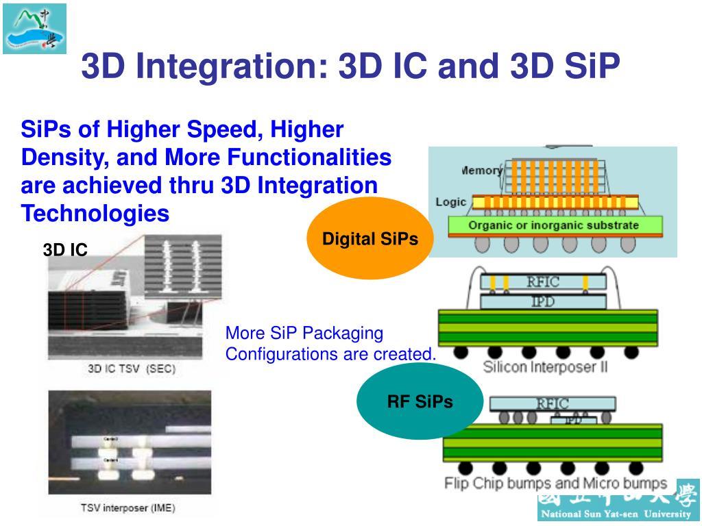 3D Integration: 3D IC and 3D SiP
