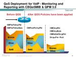 qos deployment for voip monitoring and reporting with cbqosmib qpm 3 0