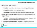 europeana ingested data