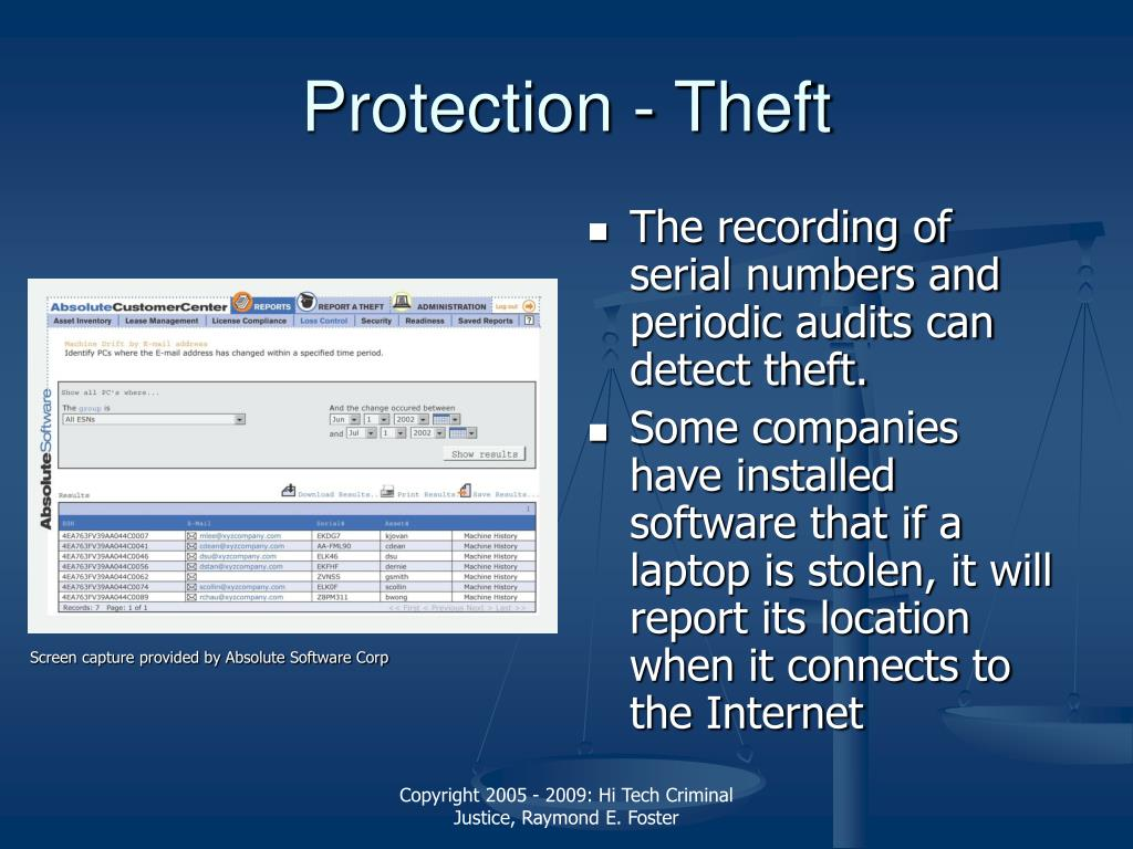 Protection - Theft