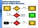 fathom replication server failure recovery