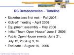 dc demonstration timeline