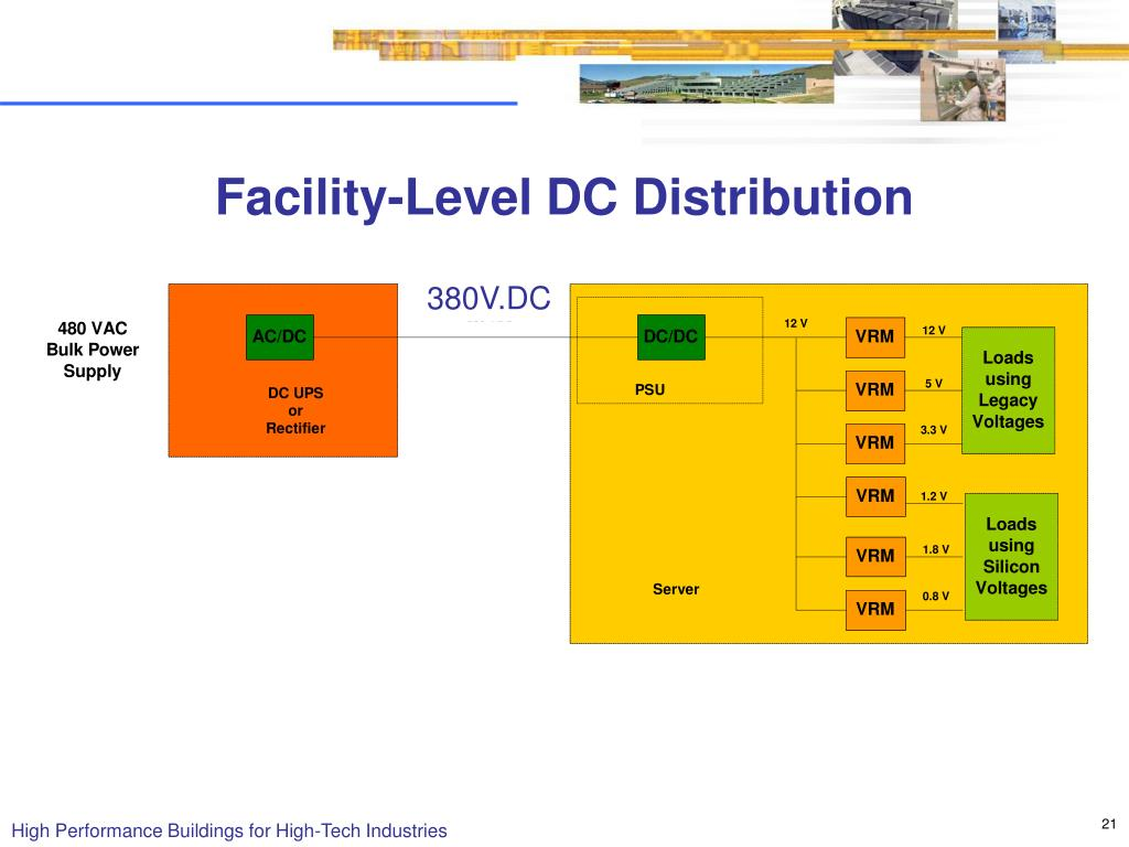 Facility-Level DC Distribution