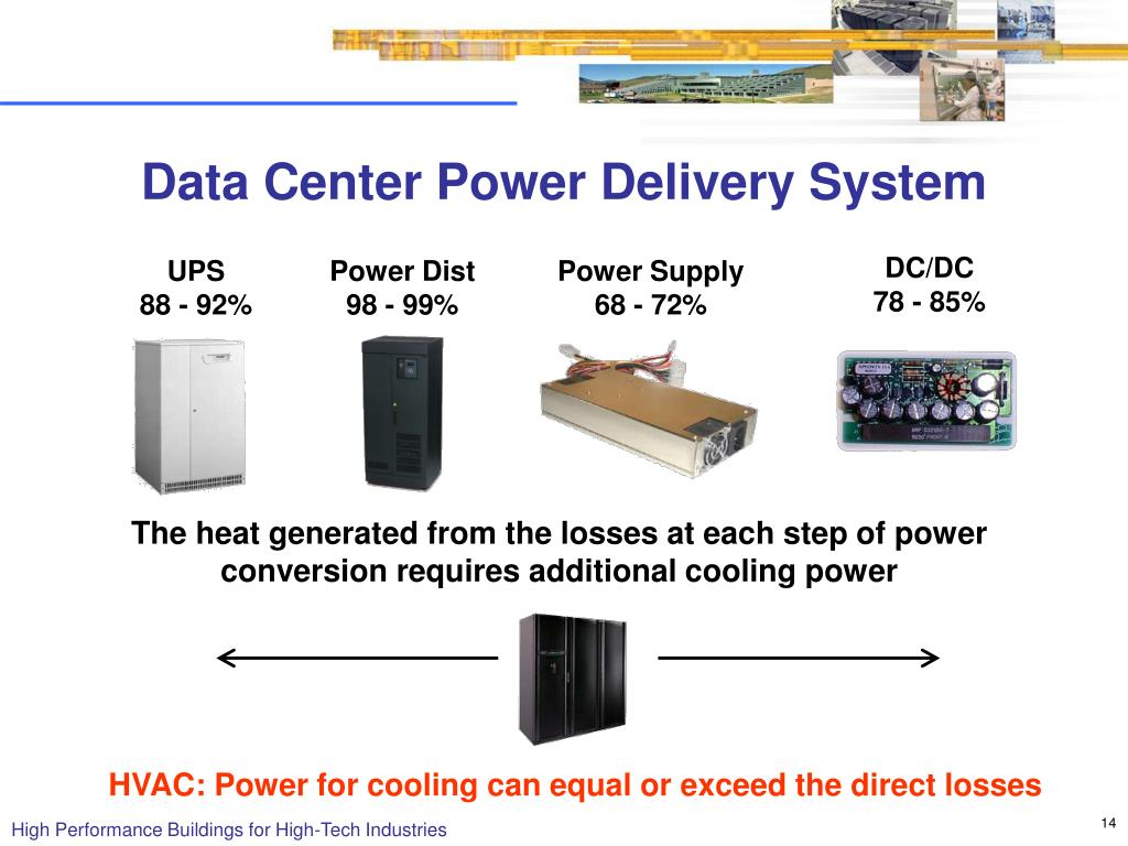 Data Center Power Delivery System