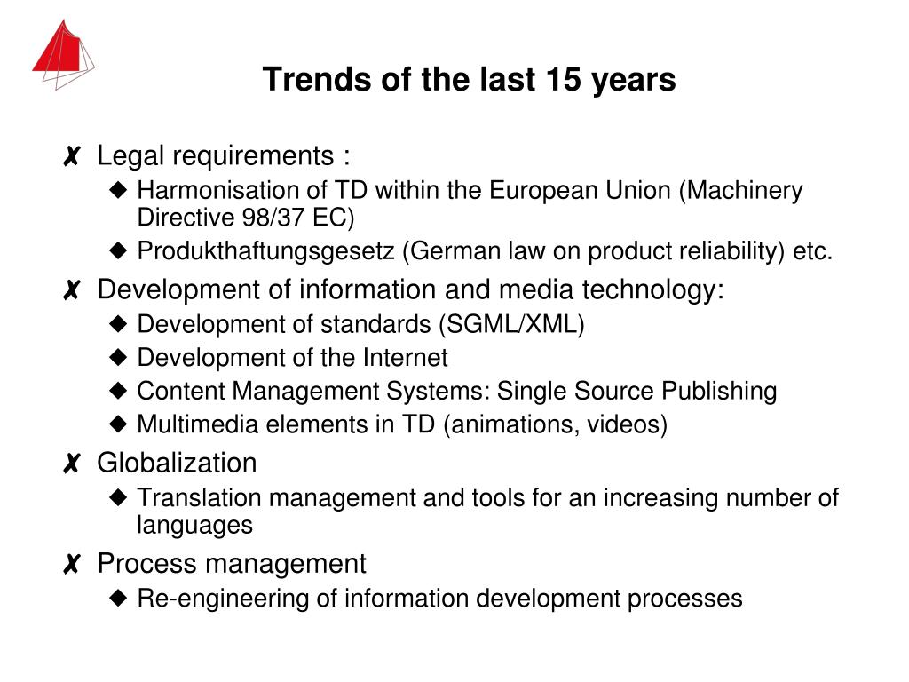 Trends of the last 15 years