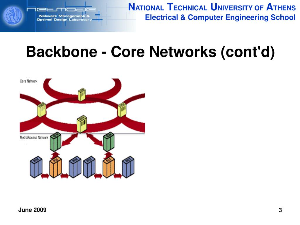 Backbone - Core Networks (cont'd)