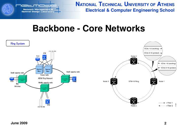 Backbone core networks