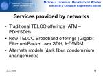 services provided by networks