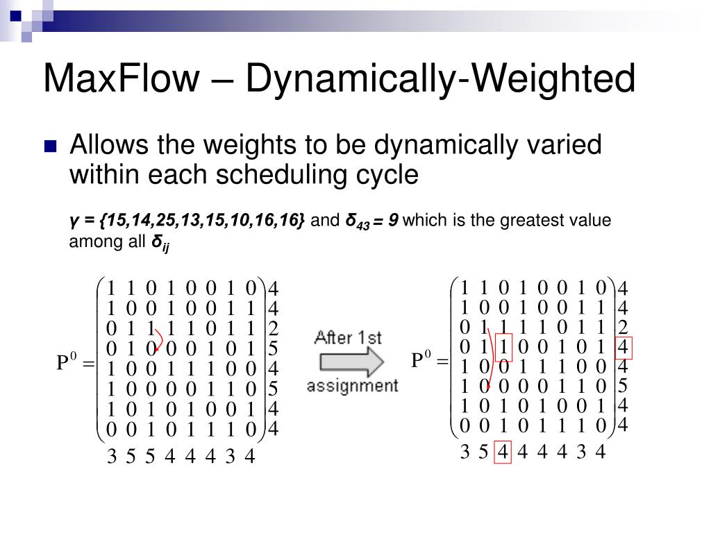 MaxFlow – Dynamically-Weighted