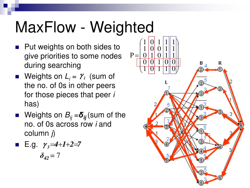 MaxFlow - Weighted