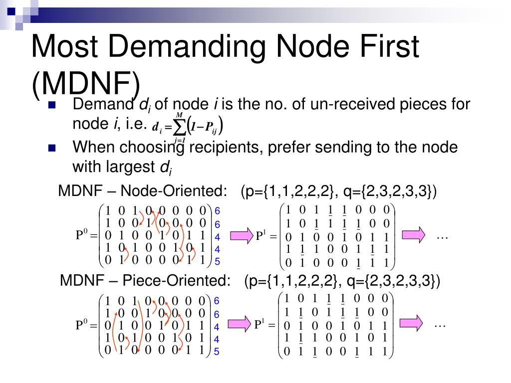 Most Demanding Node First (MDNF)