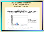 advance care directives home care patients chronic illness